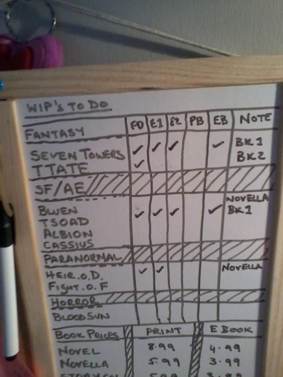 A Writer's White Board